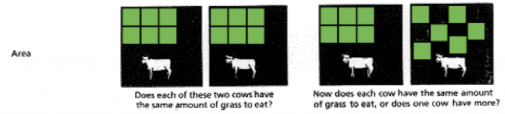 Math game with cows and grass